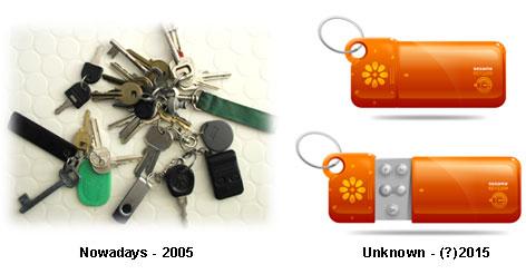 Sesame Wireless Key